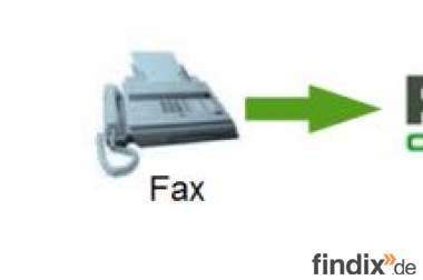 Faxempfang