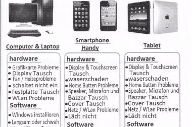 Smartphone & Tablets& Laptops& iMac &PCs Reparatur